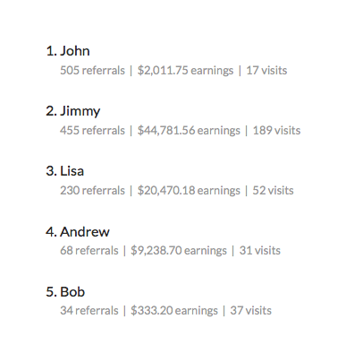 affiliatewp-leaderboard screenshot 2