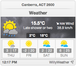 australian-weather-widget-willyweather screenshot 3