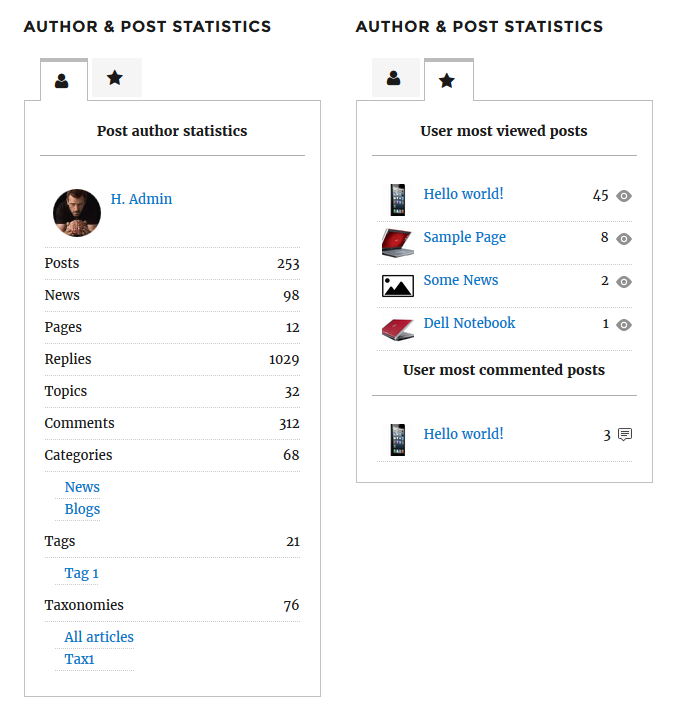 author-and-post-statistic-widgets screenshot 1
