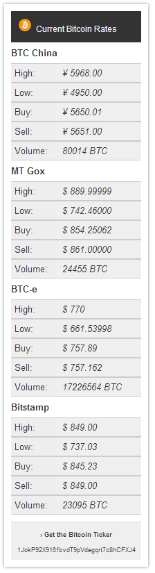 bitcoin-exchange-rate-ticker screenshot 1