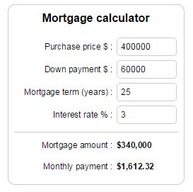 cc-mortgage-calculator screenshot 2