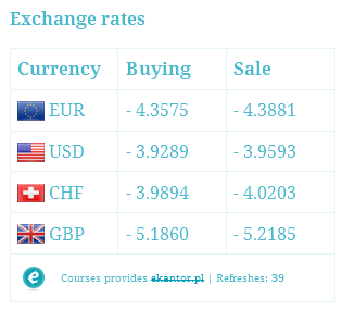 kursy-walut-exchange-rates screenshot 2