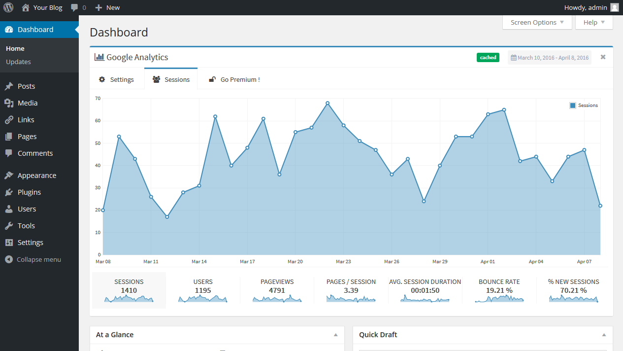 lara-google-analytics screenshot 2