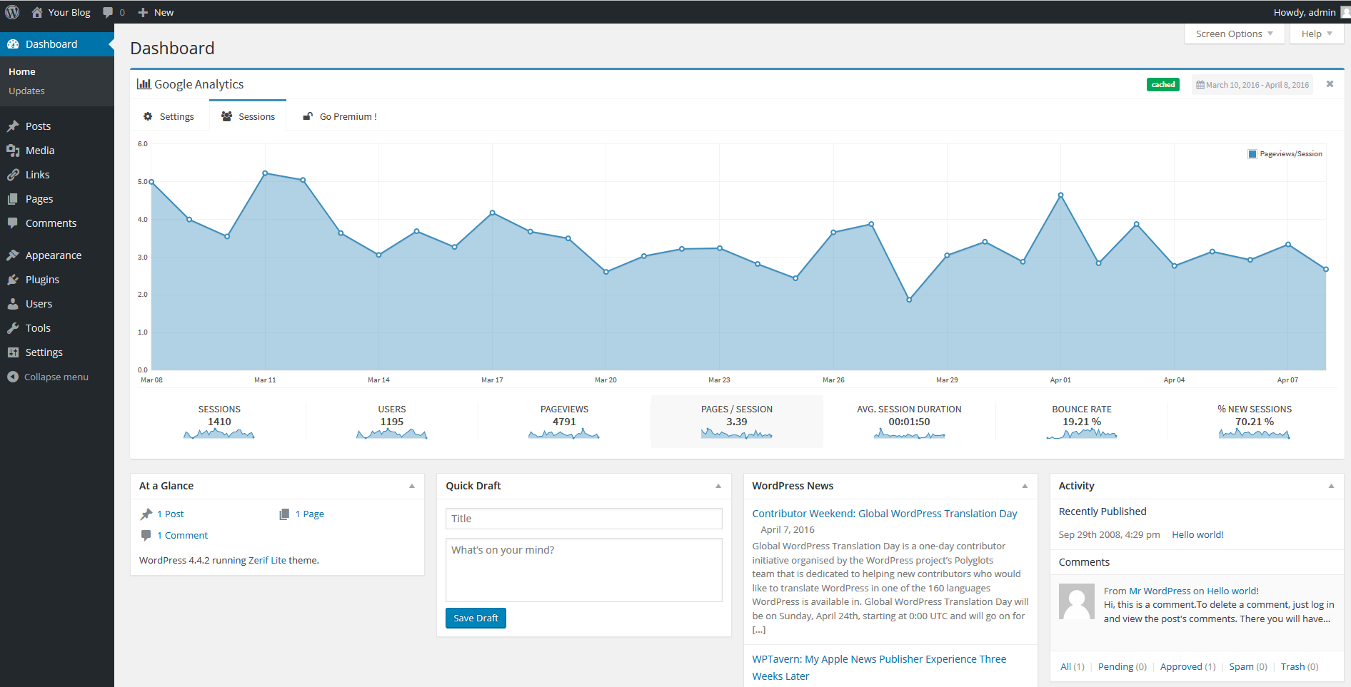 lara-google-analytics screenshot 3