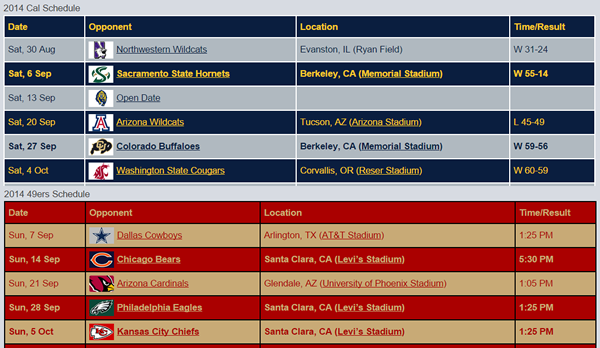 mstw-schedules-scoreboards screenshot 1