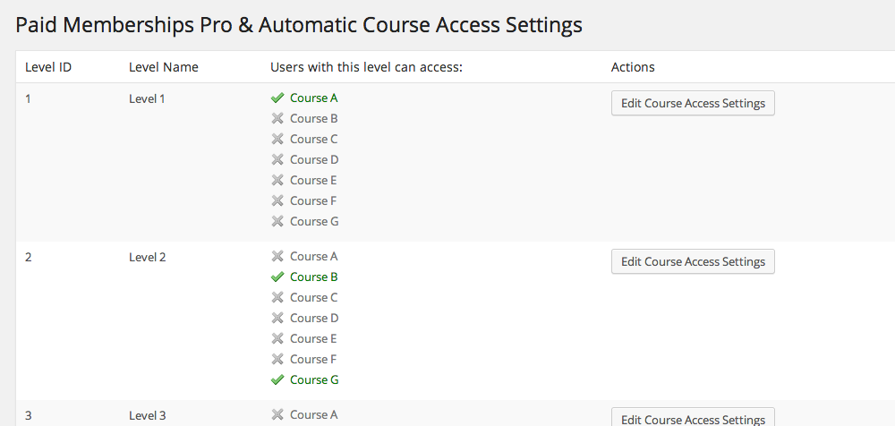 paid-memberships-pro-for-wp-courseware screenshot 1