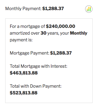 responsive-mortgage-calculator screenshot 3