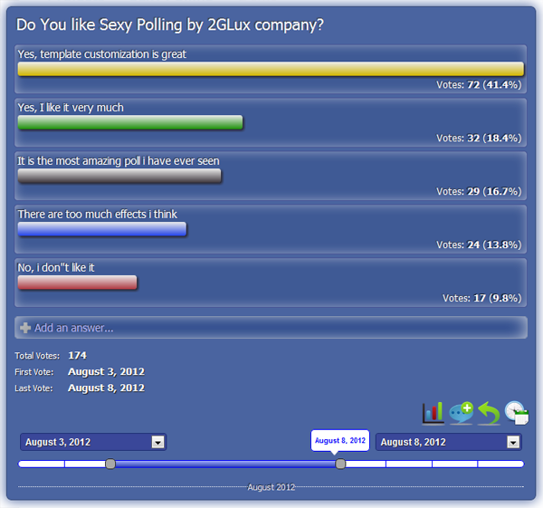 sexy-polling screenshot 10
