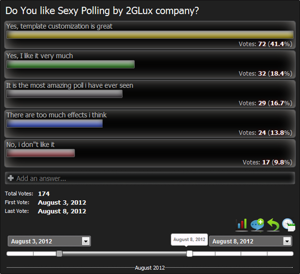 sexy-polling screenshot 11