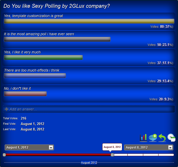 sexy-polling screenshot 12