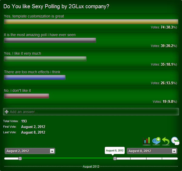 sexy-polling screenshot 13