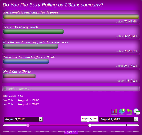 sexy-polling screenshot 14