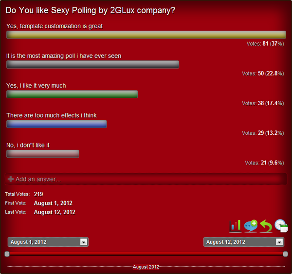 sexy-polling screenshot 15