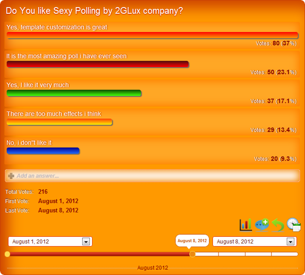 sexy-polling screenshot 17