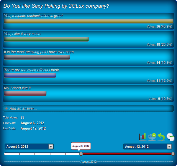 sexy-polling screenshot 19