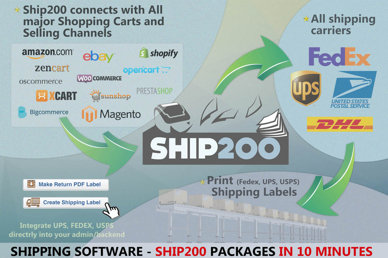 ship200-multi-carrier-live-shipping-rates screenshot 4
