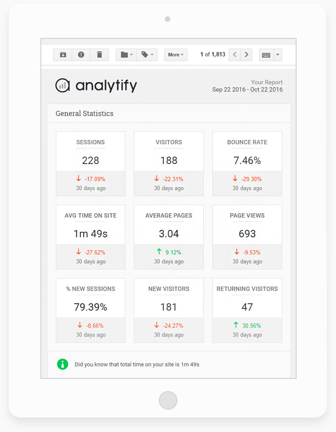 wp-analytify screenshot 7