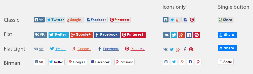 wp-social-likes screenshot 3