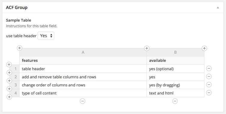 Advanced Custom Fields: Table Field – WordPress plugin   WordPress org