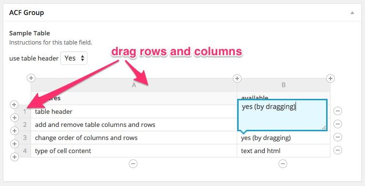how to upload html code in wordpress