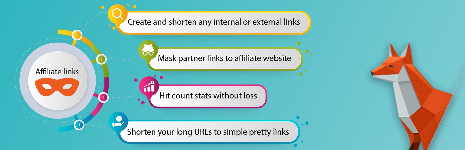 Affiliate Links Lite – WordPress plugin | WordPress org