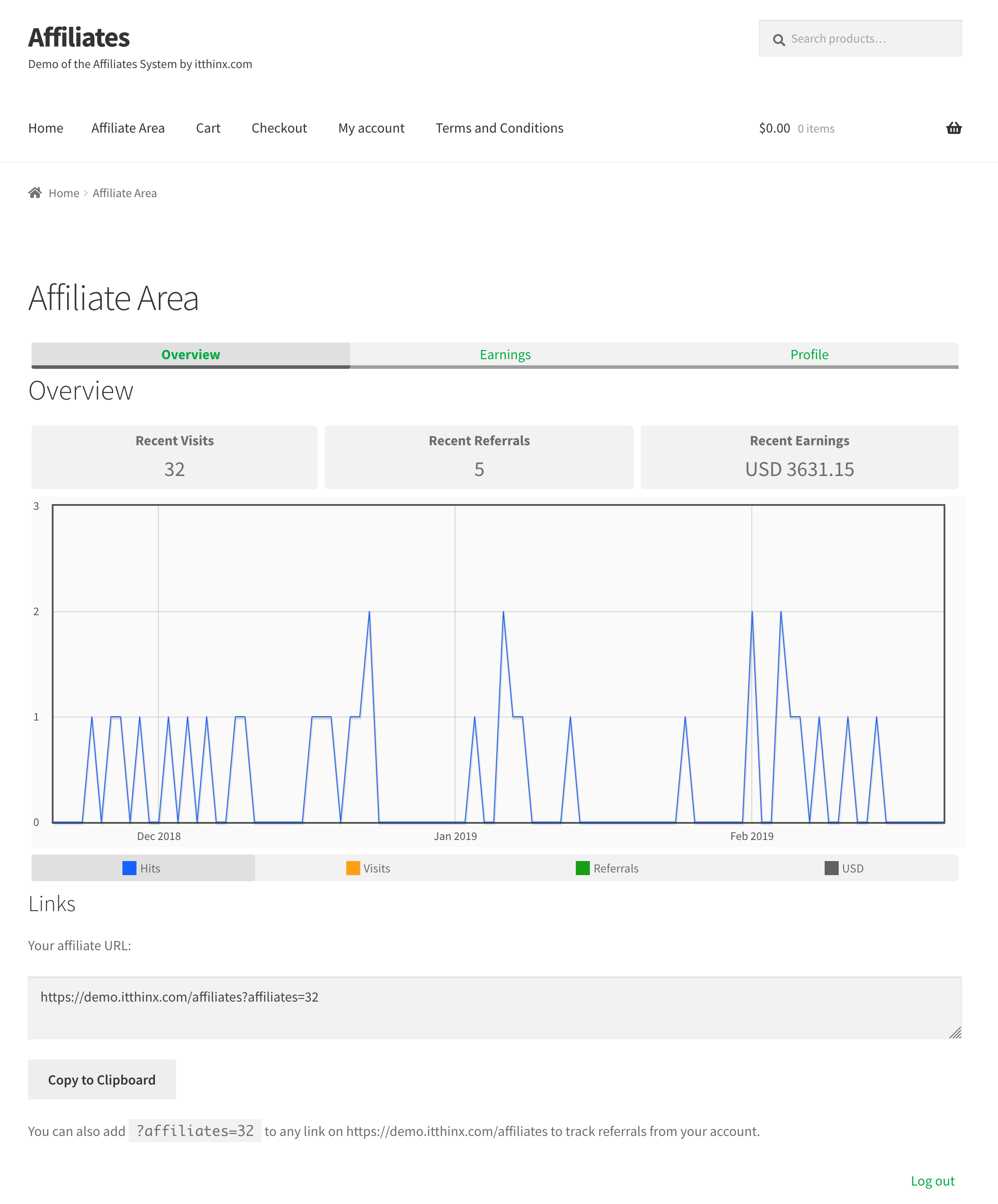 Affiliates Dashboard Overview - Front end affiliate dashboard section showing graphical statistics on clicks and earnings and the affiliate link tool.