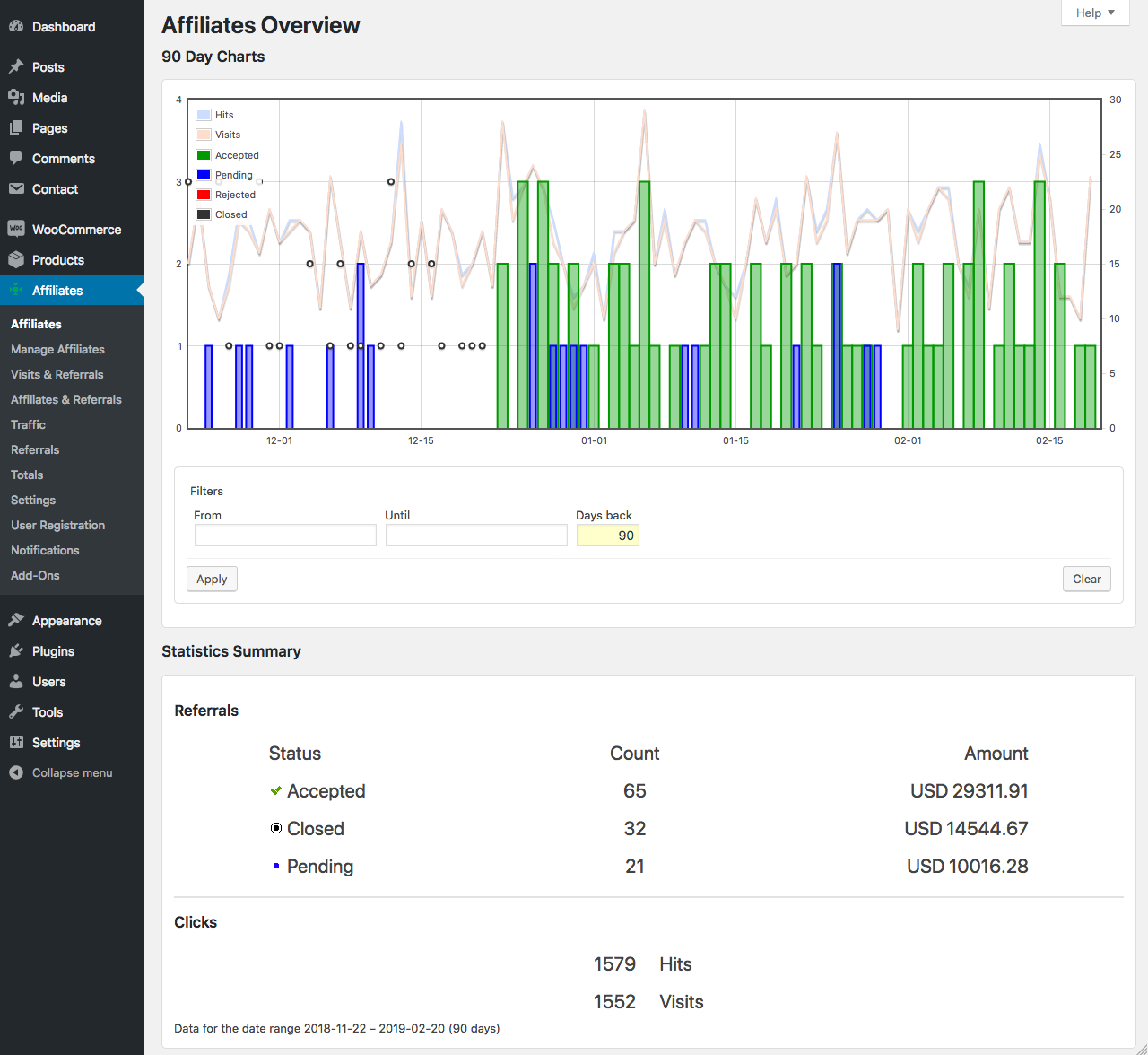 Affiliates Overview - Shows summarized information based on current and historic data to the Affiliate Manager.