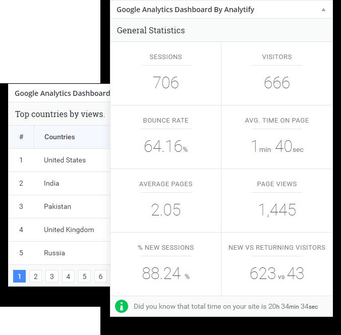 """<a href=""""https://analytify.io/features/"""">Google Analytics Dashboard Widget for WordPress</a>"""