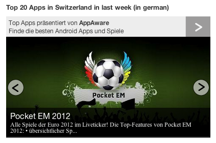 AppAware Top 20 Apps in Switzerland in the last week (400px)