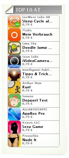 Screenshot Widget