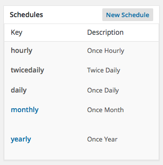 Schedules Manager Section in Cron Manager Page.