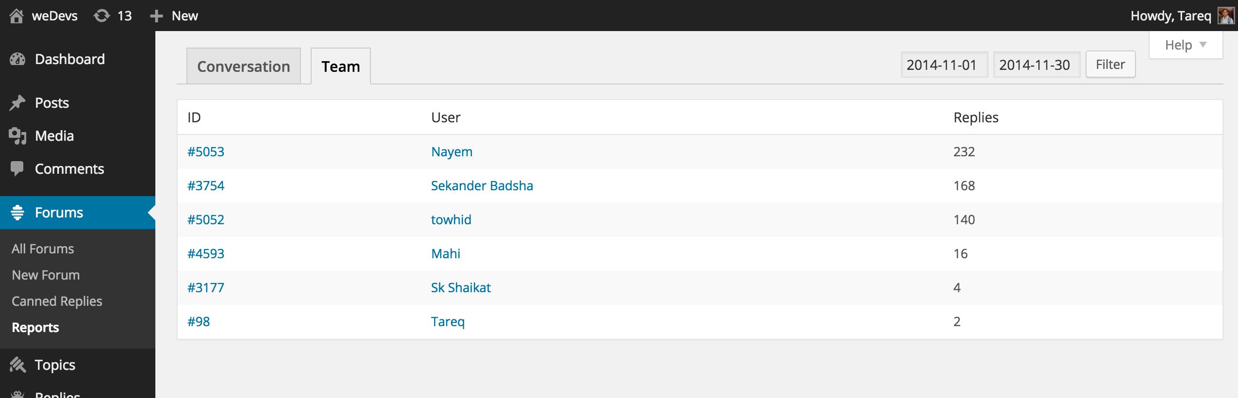 Team Stat