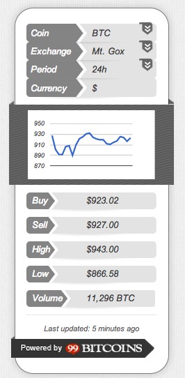 bitcoin-ticker-widget screenshot 1