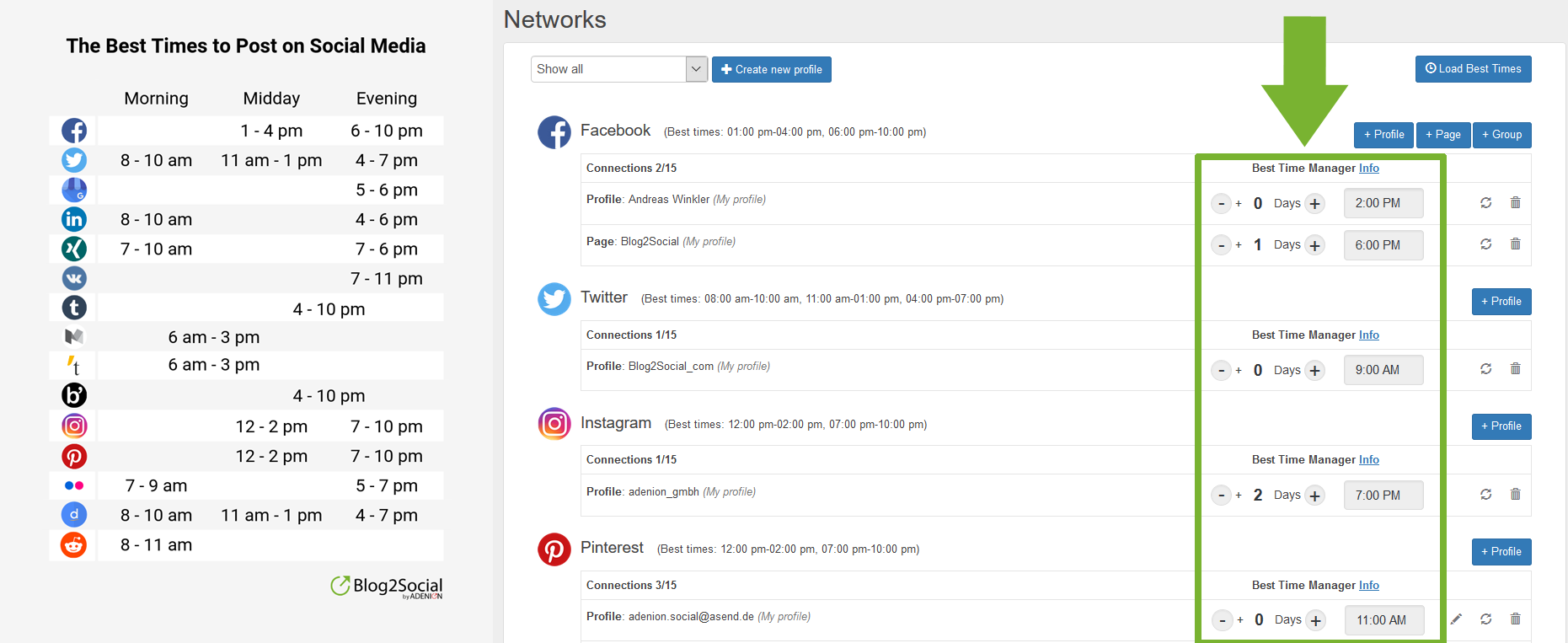 Blog2Social: Social Media Auto Post & Scheduler – WordPress plugin
