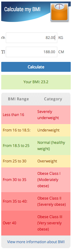If the users BMI / IMC is right, the color shows green