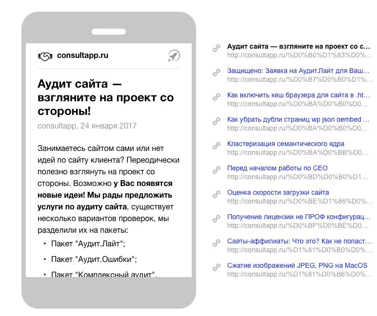 Яндекс турбо-страницы.