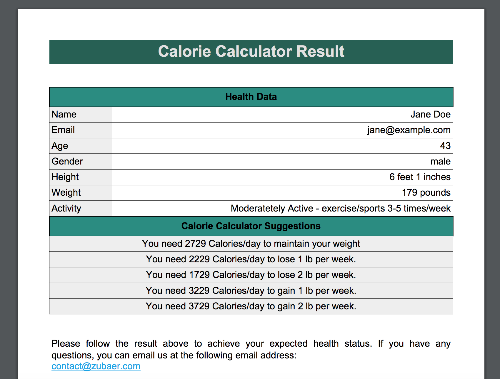 Calorie Calculator Wordpressorg