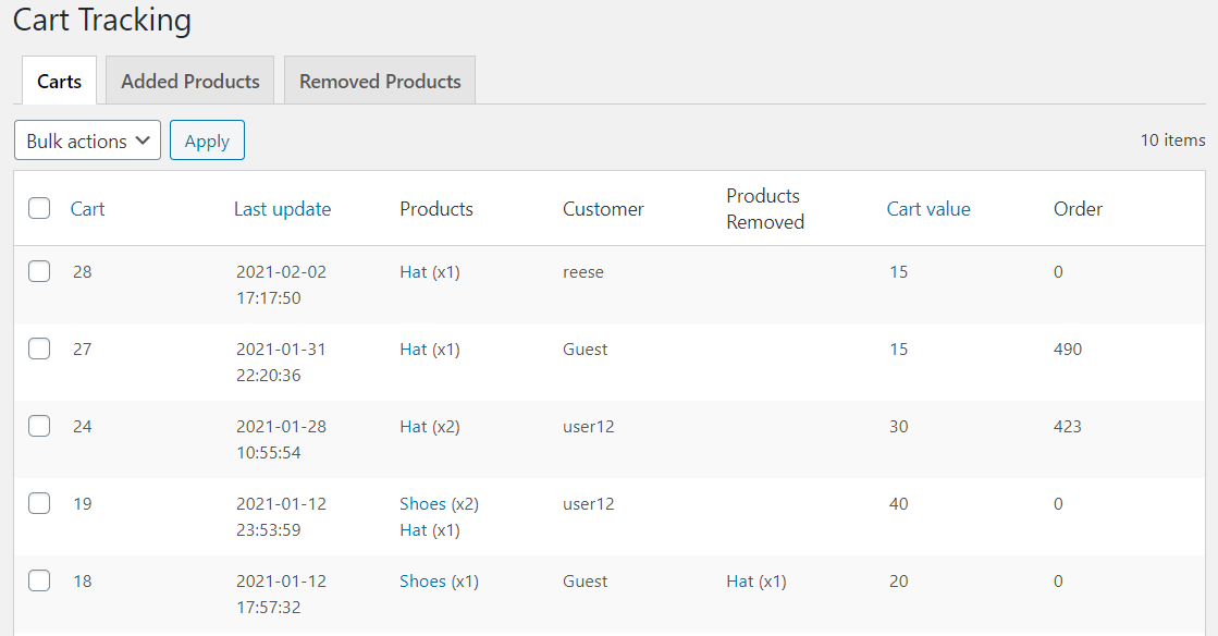 Cart tracking for WooCommerce