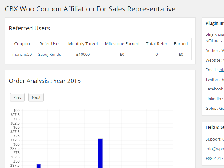 WCRA Admin overview for coupon association with users