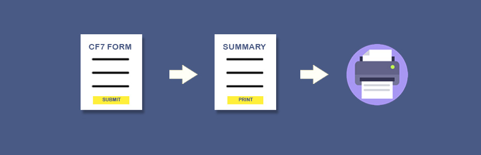 Contact Form 7 Summary and Print