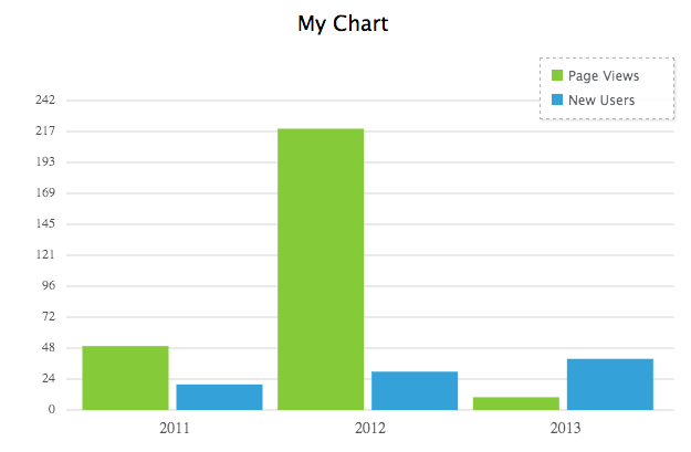 charts-ninja-graphs-and-charts screenshot 3