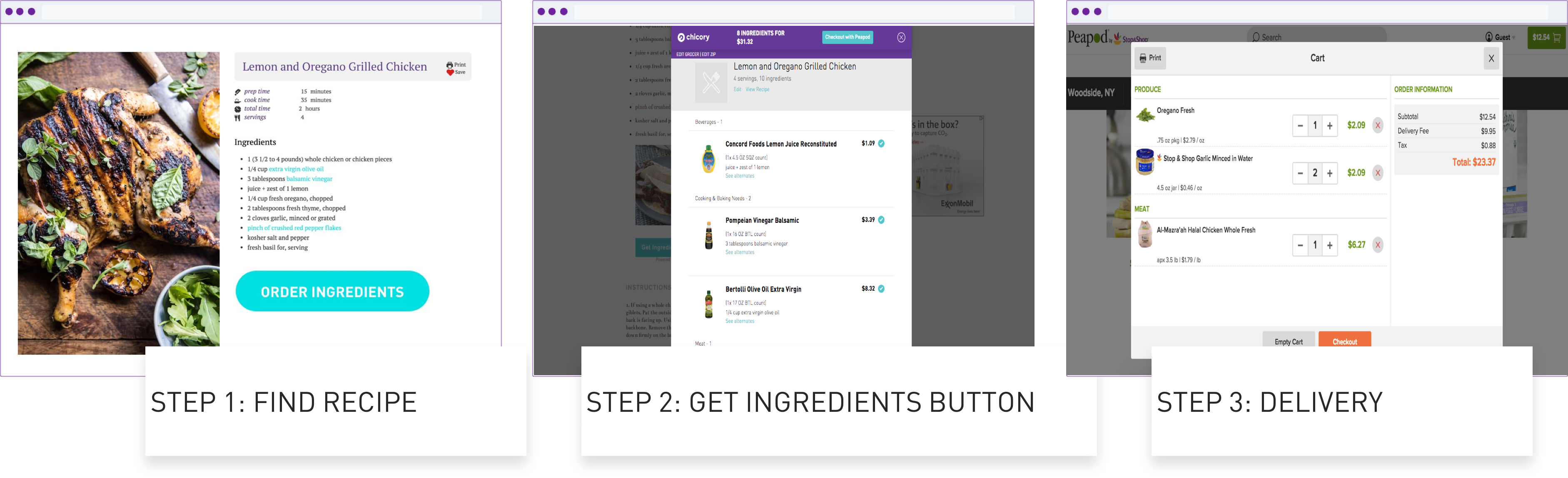 "<p>Chicory ""Get Ingredients"" Button.</p>"