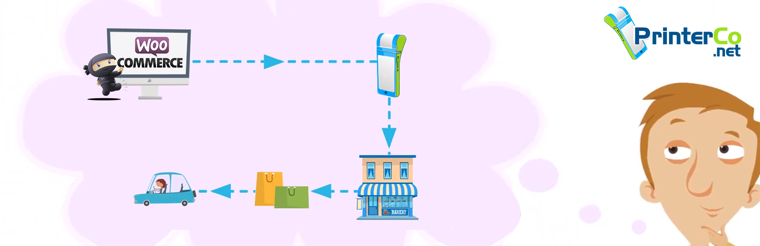 Cloud Printing for WooCommerce