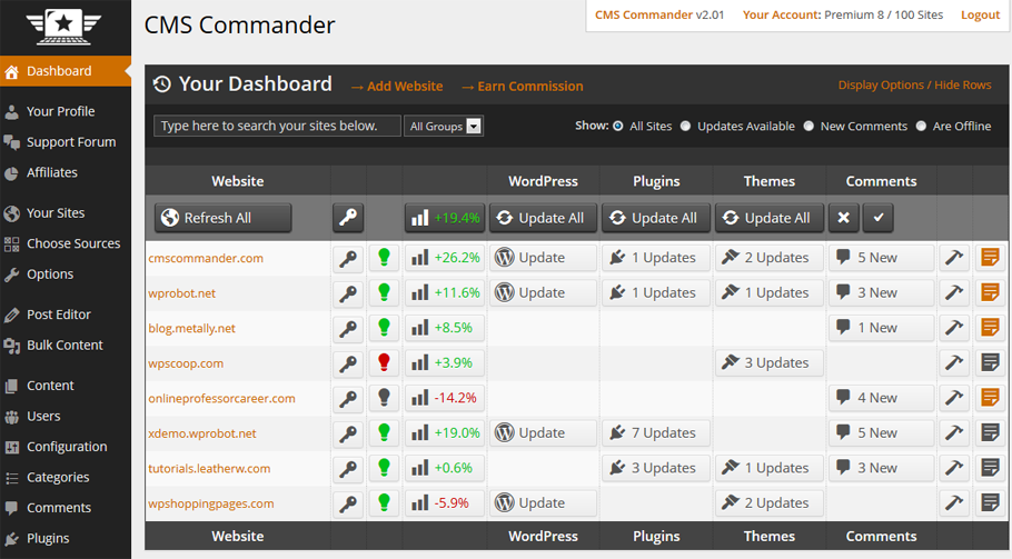 The CMS Commander dashboard - here you see all your websites, Analytics stats, uptime, available updates, new comments, post drafts and more.