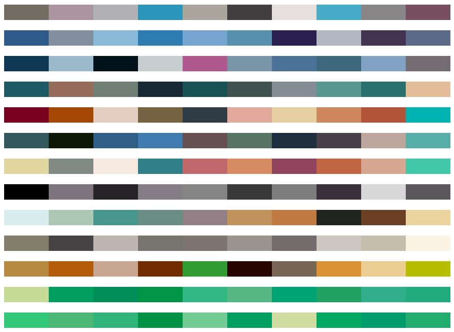 A list of generated palettes