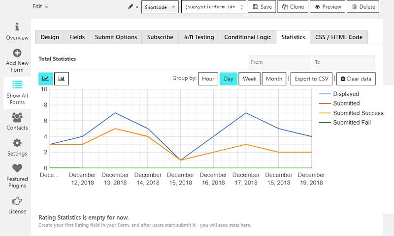 <p>Admin panel, Statistic data</p>