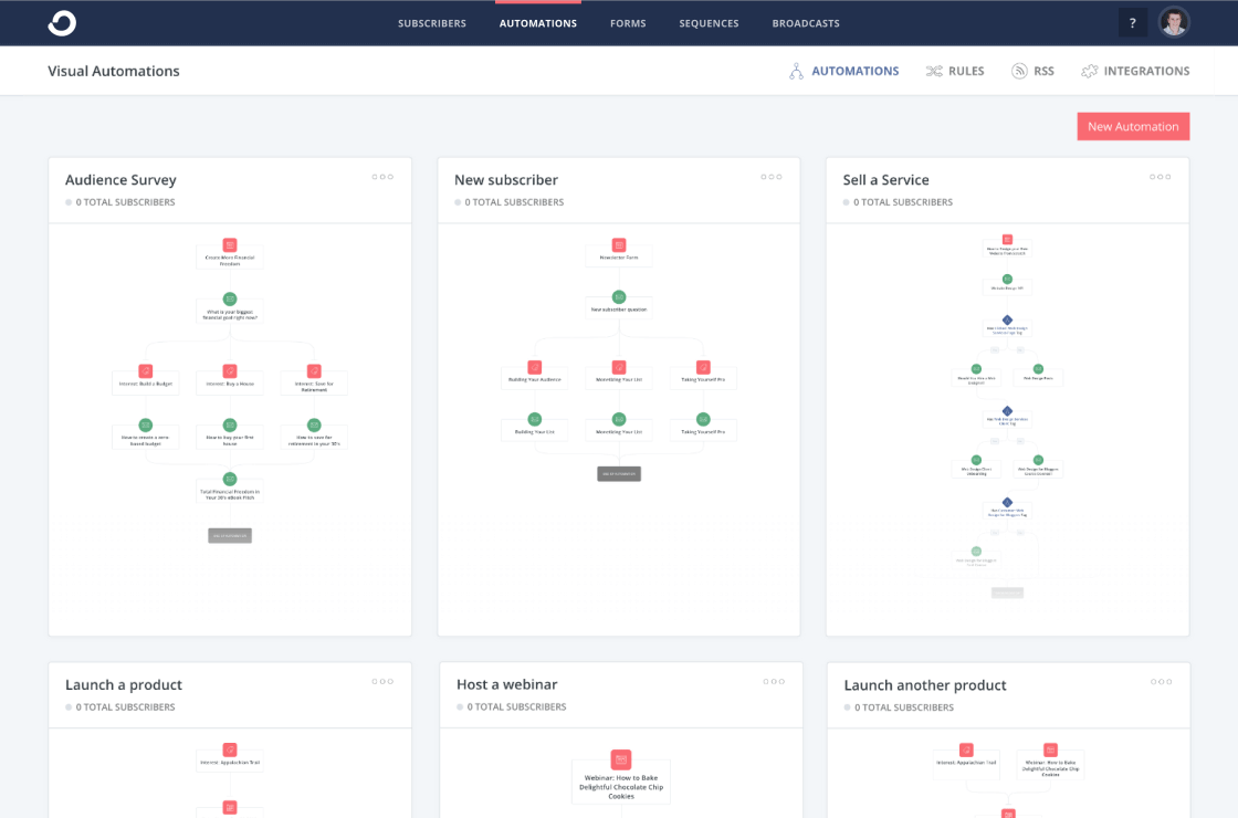 An example of a ConvertKit landing page