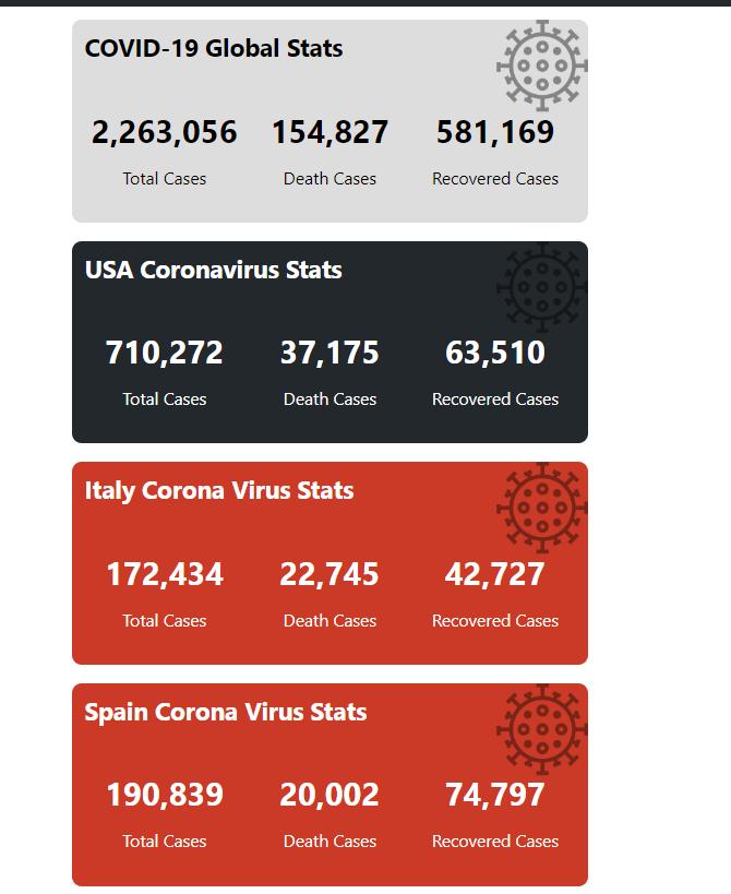 Coronavirus Covid 19 Outbreak Data Widgets Plugin WordPress WordPress Org Espanol