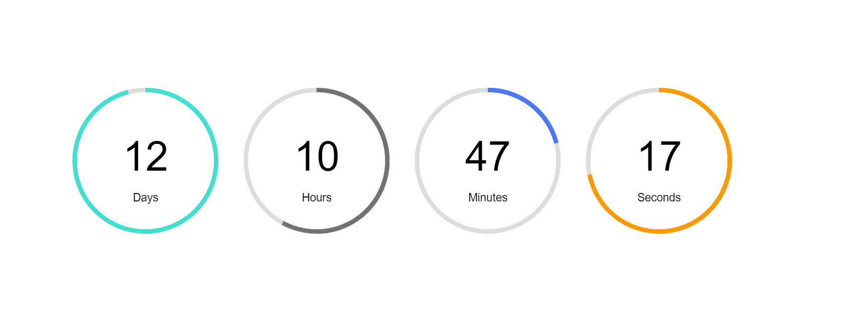 Countdown circular style with progress indicator