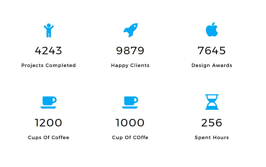 Counter Number – WordPress plugin | WordPress org